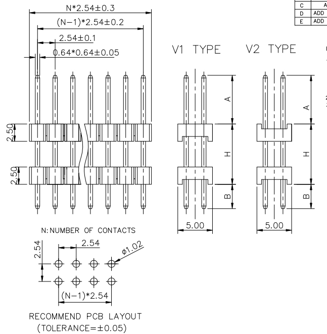 Dual Row Vertical Through Type Pitch 2.54mm Board Spacers Pin Header - Drawing
